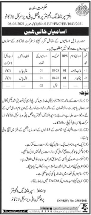 Provincial Highways Circle Naib Qasid & Chowkidar Jobs 2021
