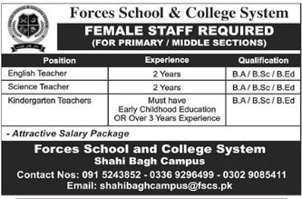 Forces School and College System Jobs 2021