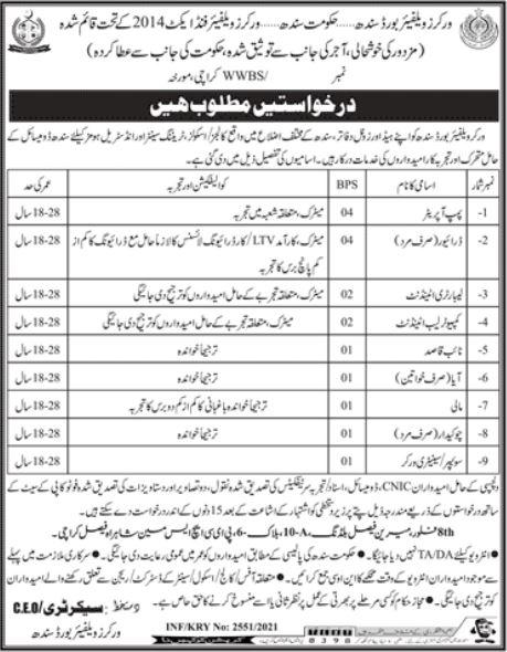 Sindh Workers Welfare Board Jobs 2021