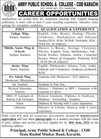 Army Public School & College Jobs 2021