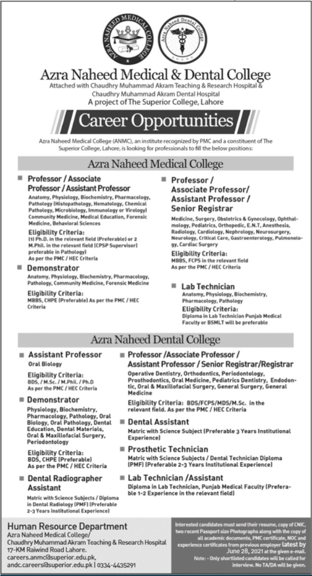 Azra Naheed Medical and Dental College Jobs 2021