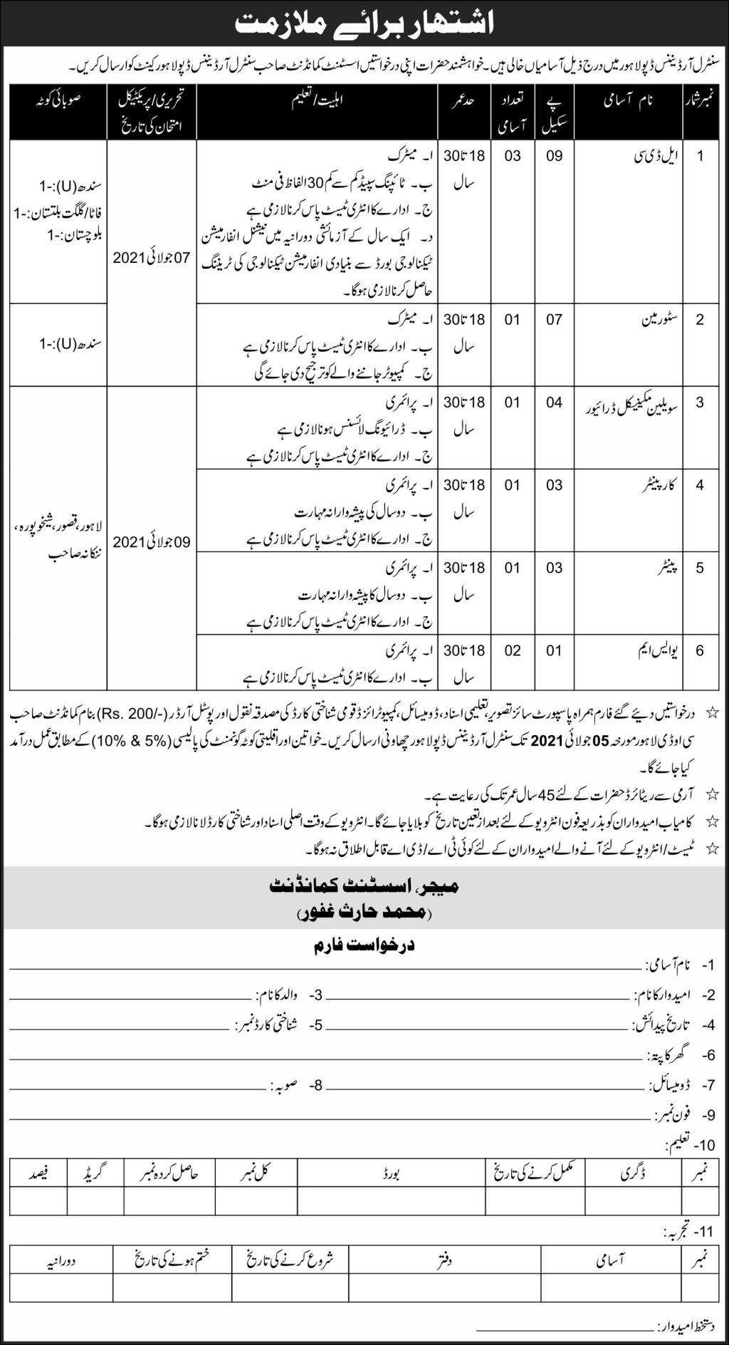 Pak Army Central Ordinance Depot Jobs 2021 in Lahore