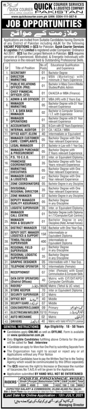 Courier Company Jobs in Pakistan 2021