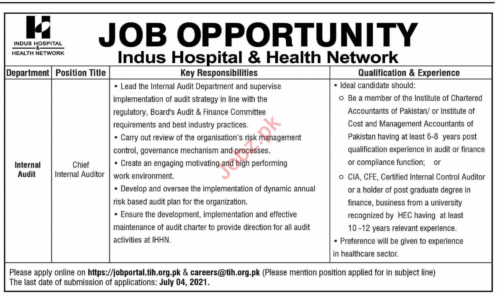 Indus Hospital & Health Network TIH Karachi Jobs 2021