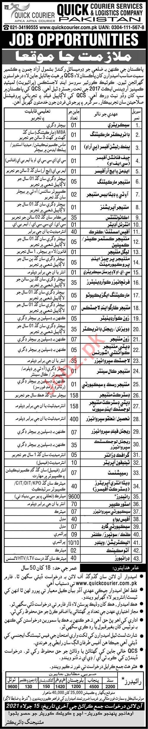 Quick Courier & Delivery Service Pakistan Jobs 2021