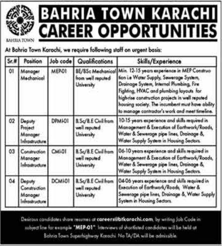 Bahria Town Karachi Management Jobs 2021