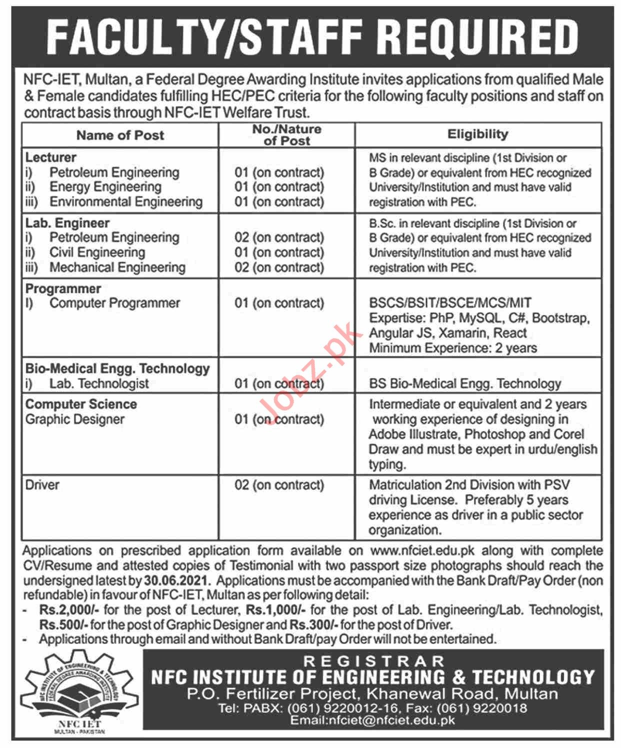NFC Institute of Engineering & Technology NFCIET Jobs 2021