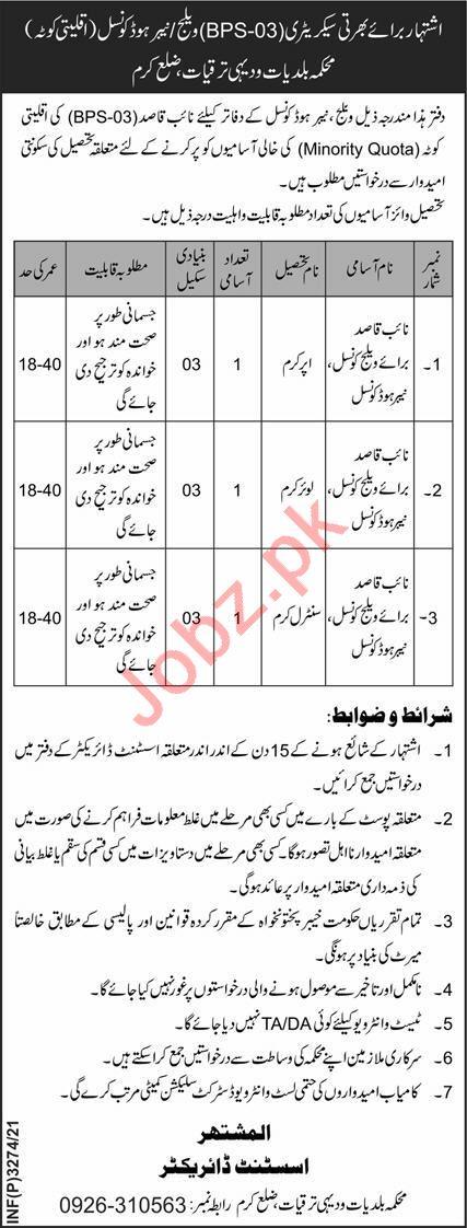 Local Government & Rural Development Kurram Jobs 2021