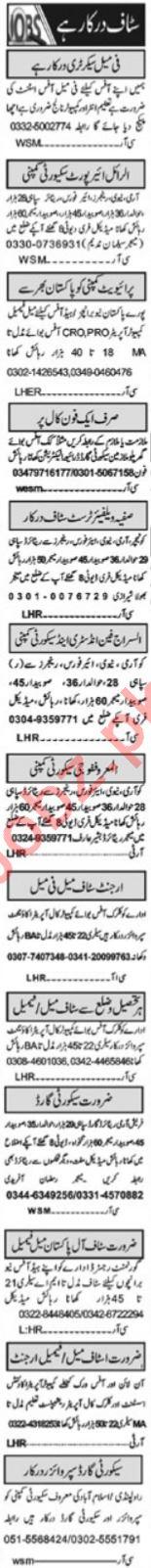 Female Secretary & Receptionist Jobs 2021 in Islamabad