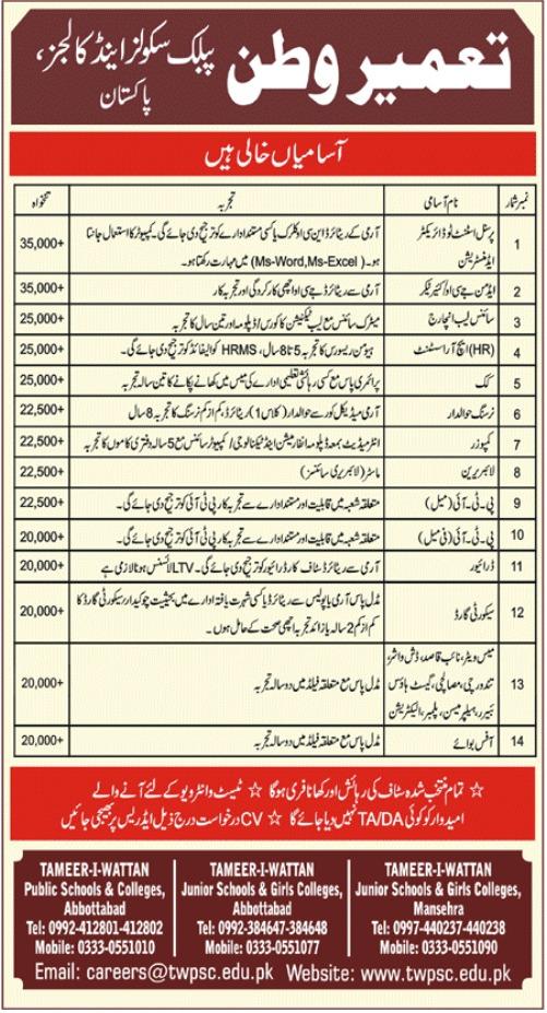 Tameer E Watan Schools & Colleges Management Jobs 2021