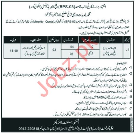Local Government & Rural Development Bajaur Jobs 2021