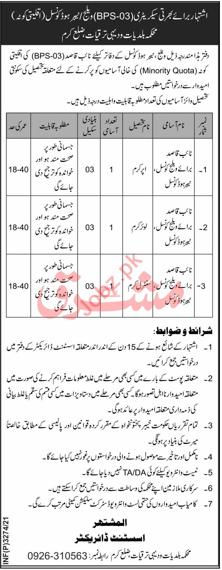Local Government & Rural Development LG&RD Kurram Jobs 2021
