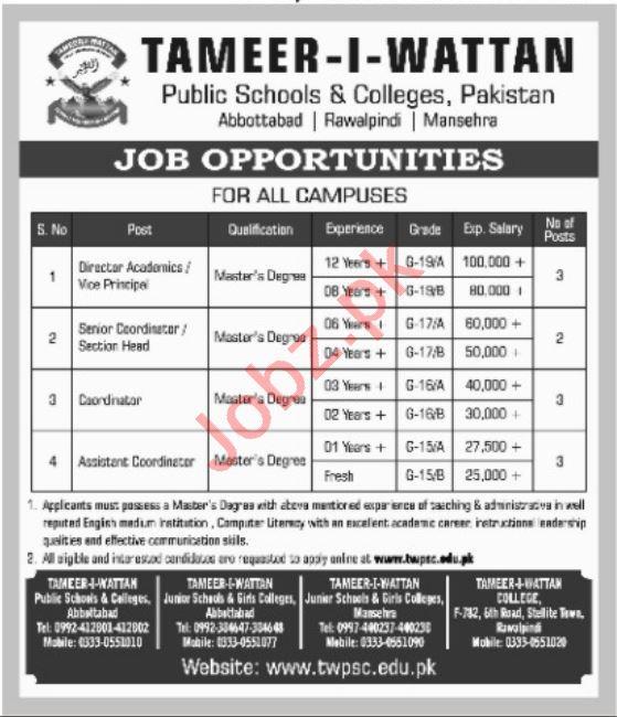 Tameer i Wattan Public School & Colleges Abbottabad Jobs