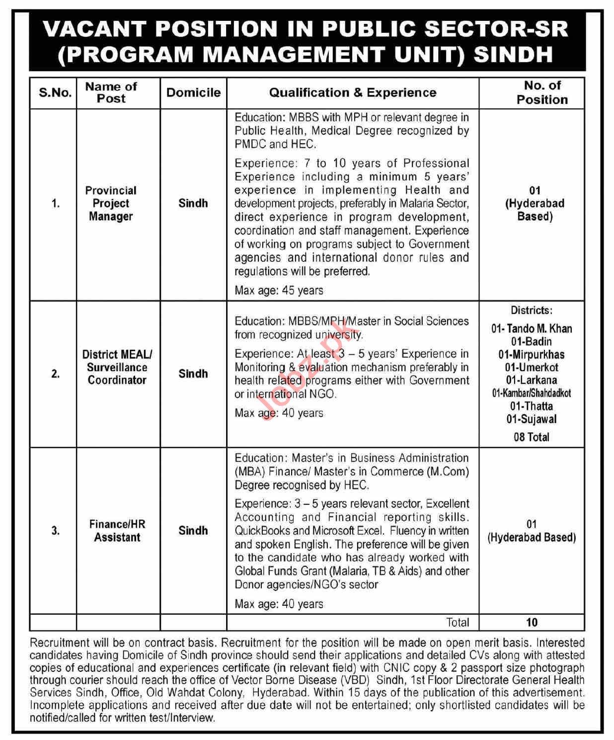 Directorate General Health Services Hyderabad Jobs 2021