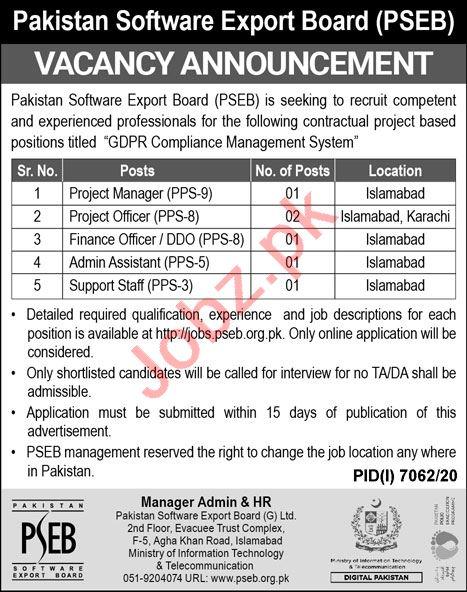 Pakistan Software Export Board PSEB Islamabad Jobs 2021