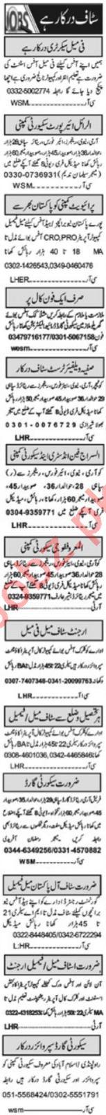 Imports Executive & Quantity Surveyor Jobs 2021 in Islamabad