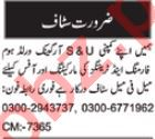 Regional Sales Manager & Sales Manager Jobs 2021 in Multan