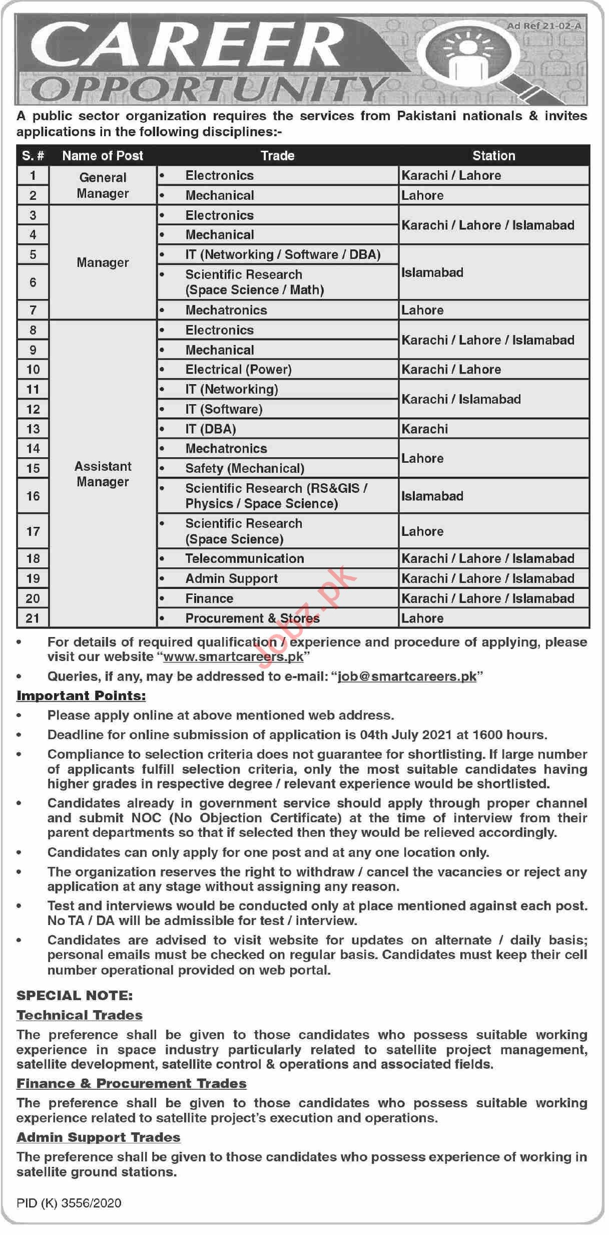 Public Sector Organization Jobs 2021 for General Manager