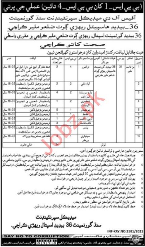 Sindh Government 36 Bedded Hospital Malir Karachi Jobs 2021