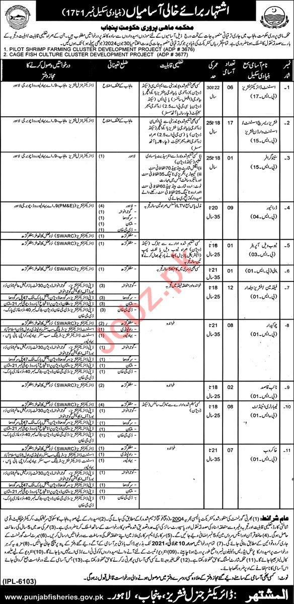 Fisheries Department Punjab Jobs 2021 for Assistant Director