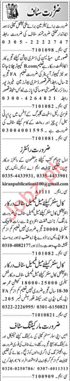 Quantity Surveyor & Admin Manager Jobs 2021 in Lahore