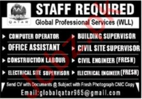 Building Supervisor & Civil Site Supervisor Jobs 2021