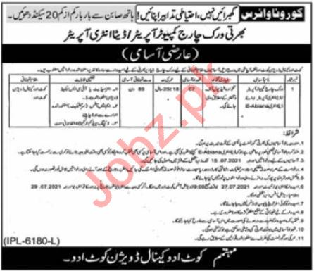 Kot Addu Canal Division Jobs 2021 for Computer Operator