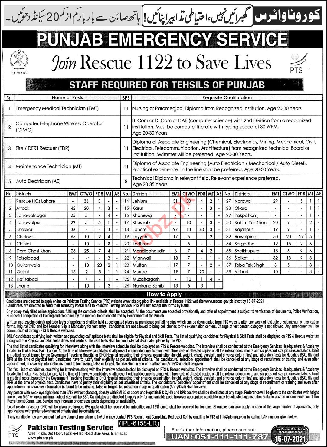 Punjab Emergency Services Rescue 1122 Jobs 2021