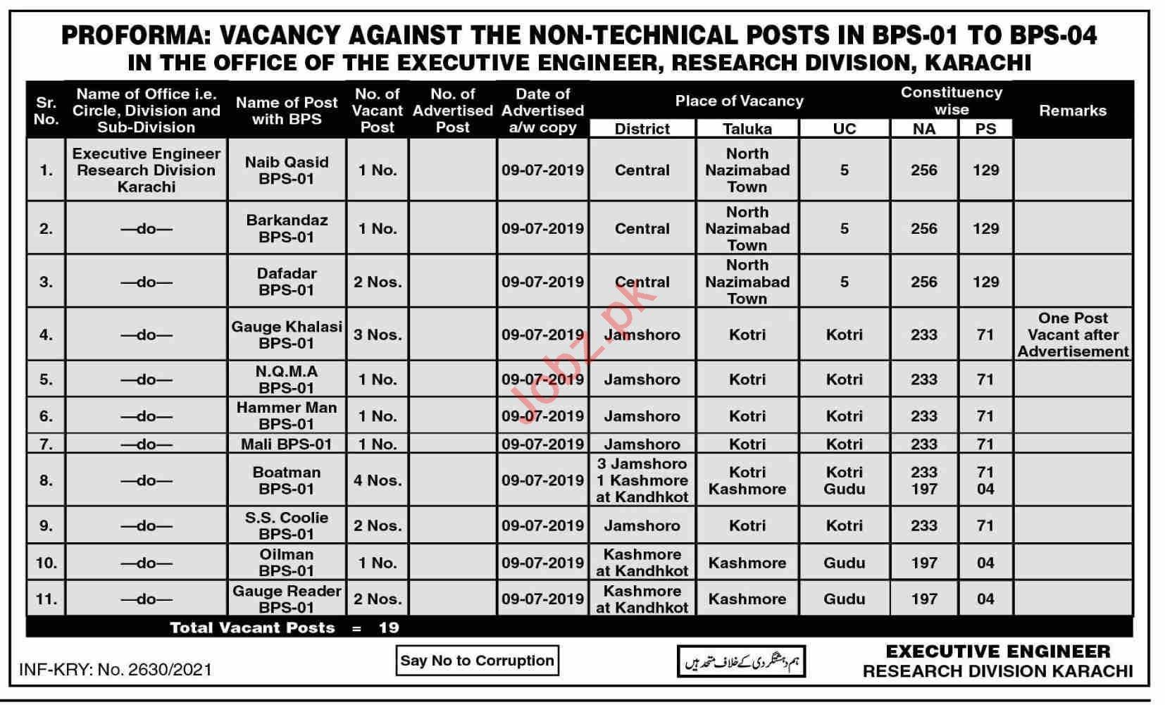 Research Division Karachi Jobs 2021 for Barkandaz & Dafadar