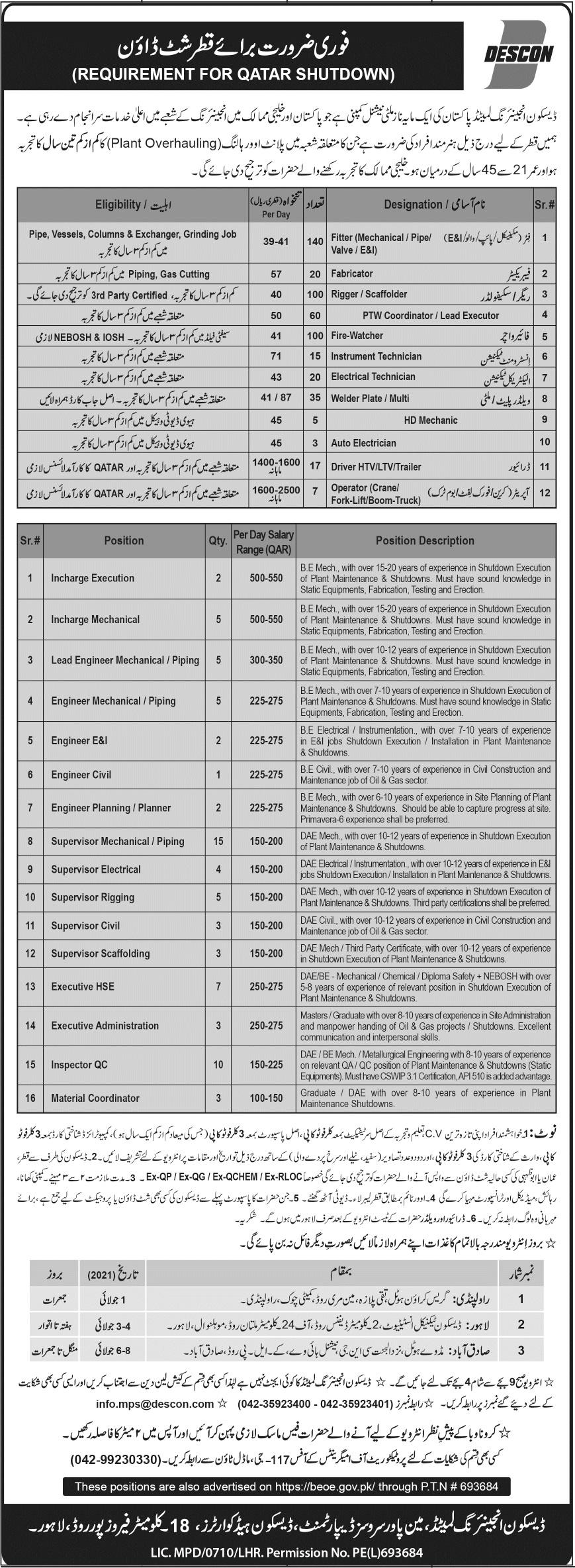 Descon Engineering Limited Jobs 2021 in Qatar