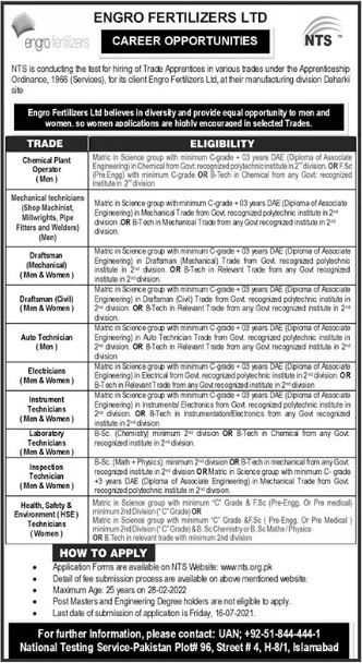 Engro Fertilizer Limited Jobs 2021 in Islamabad