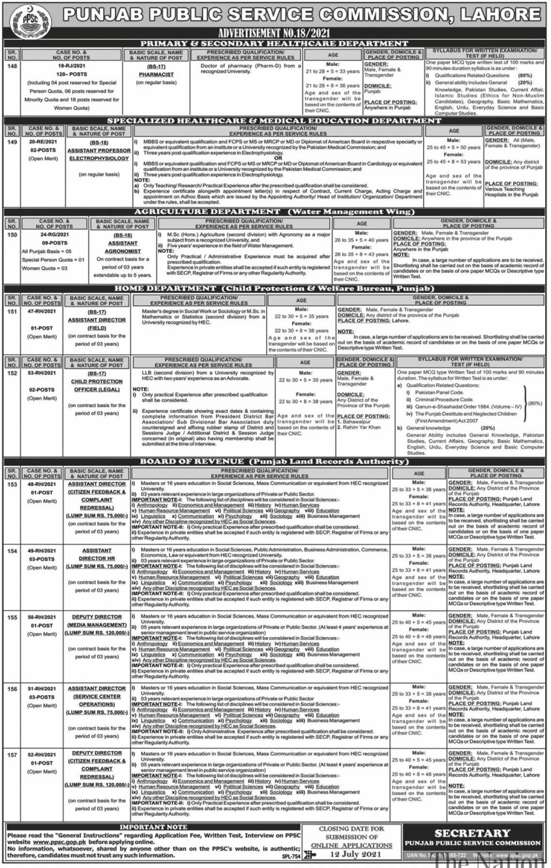 PPSC 27th June Latest Jobs 2021