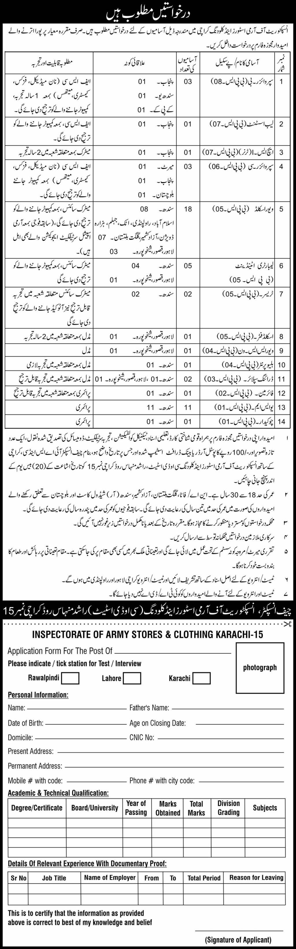 Management Jobs in Inspectorate of Army Stores & Clothing
