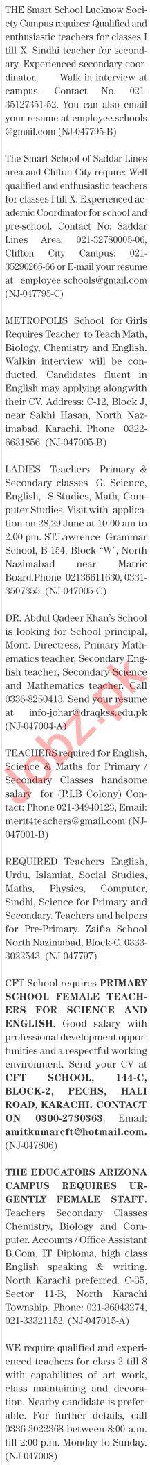 The News Sunday Classified Ads 27 June 2021 Teaching Staff