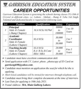 Garrison Education System Jobs 2021 In Lahore & Jhang