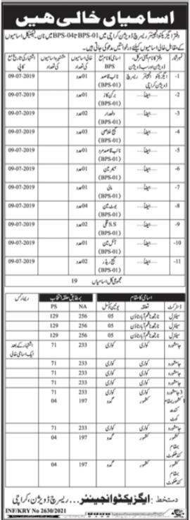Executive Engineer Research Division Karachi Jobs 2021