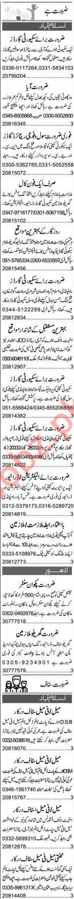 Admin Manager & Executive Manager Jobs 2021 in Islamabad