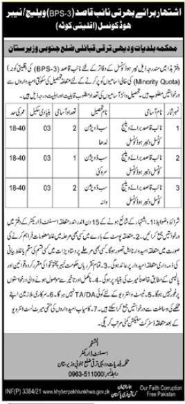 Naib Qasid Jobs in Local Government & Rural Development