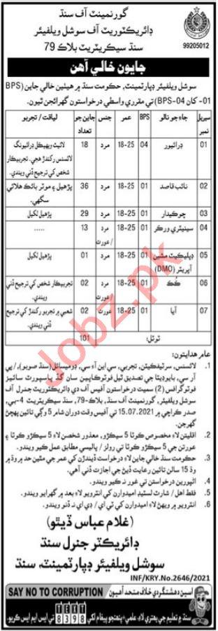 Directorate of Social Welfare Sindh Secretariat Jobs 2021
