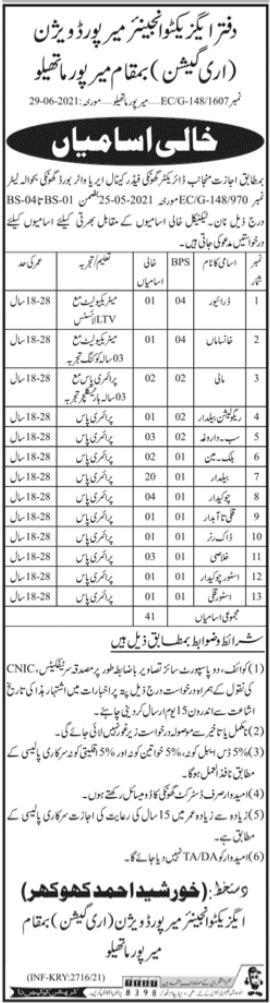 Software Engineer & Hardware Technician Jobs 2021 Peshawar