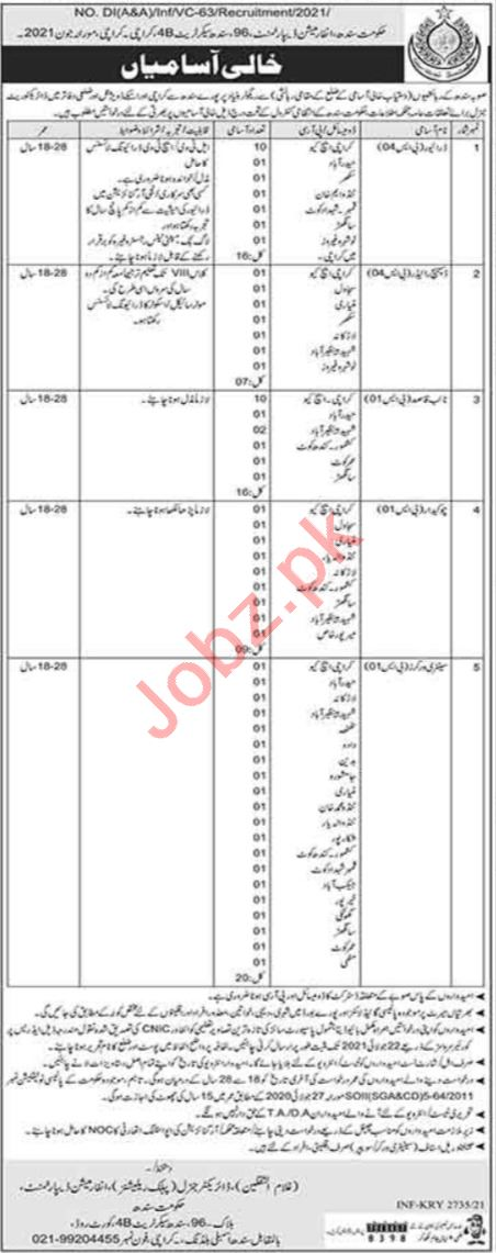 Sindh Information Department Jobs 2021 Driver & Chowkidar