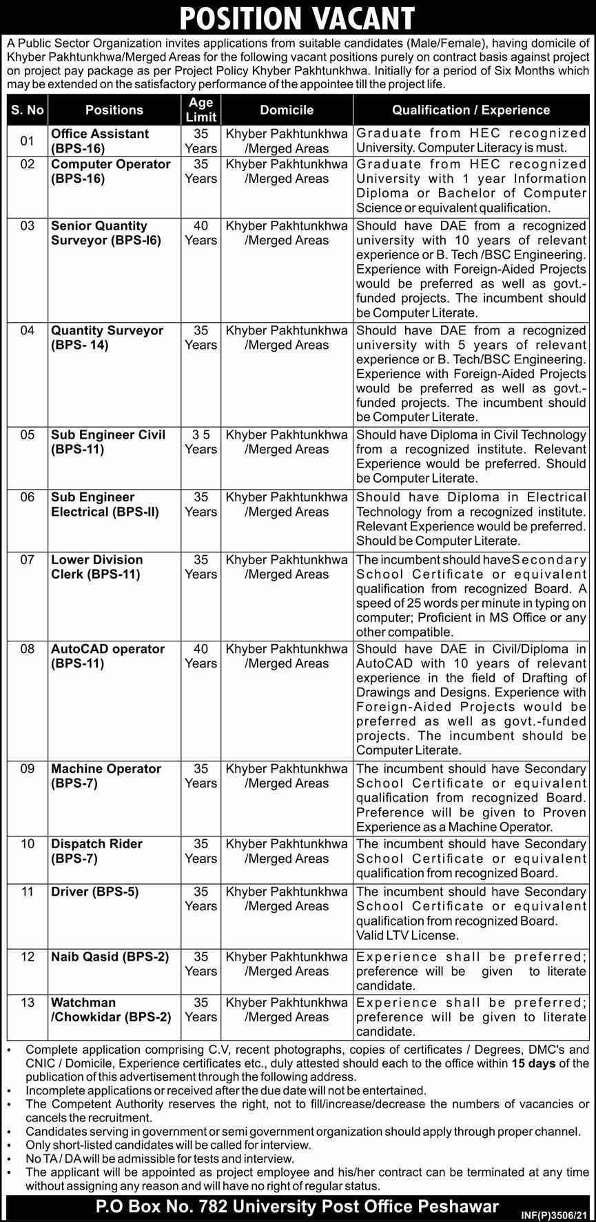 Public Sector Organization Management Jobs 2021