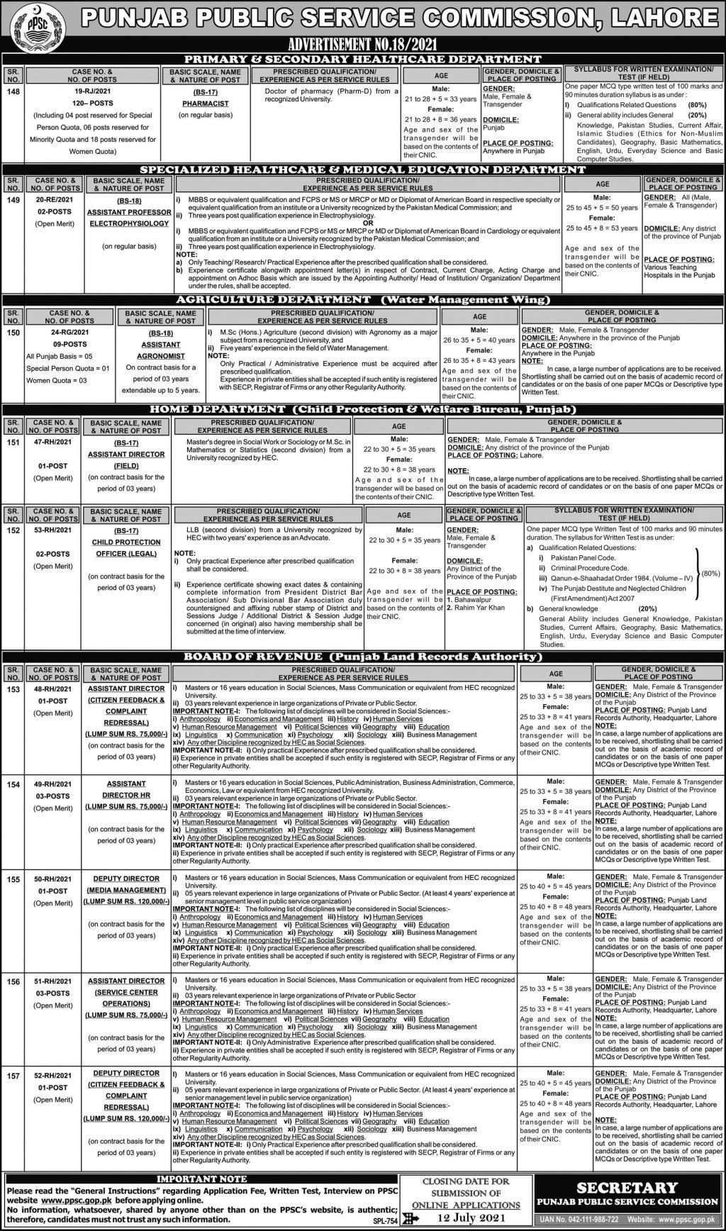 Punjab Public Service Commission PPSC Jobs 2021