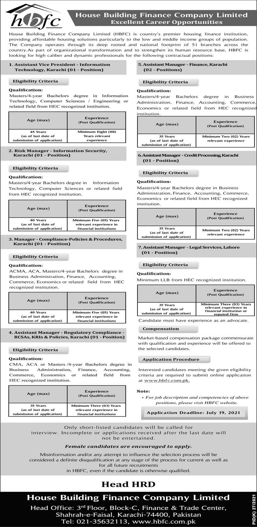 House Building Finance Company Limited HBFCL Jobs 2021