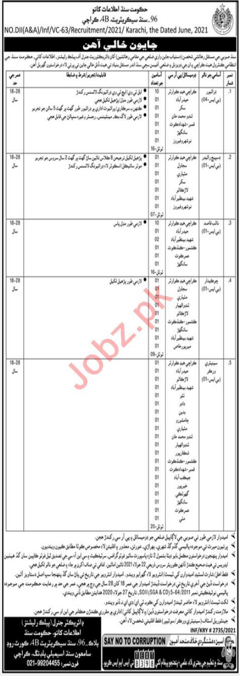 Sindh Information Department Jobs 2021 Driver & Naib Qasid
