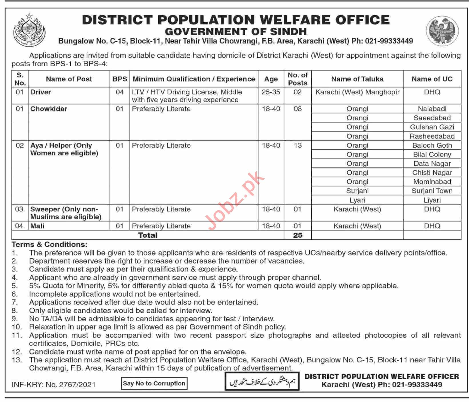District Population Welfare Office West Karachi Jobs 2021