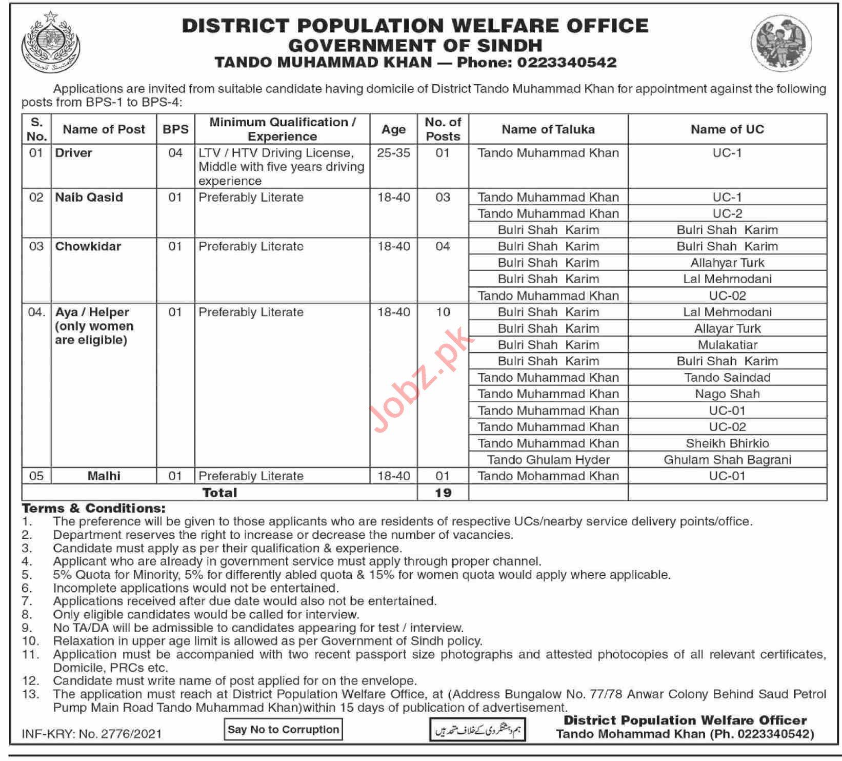District Population Welfare Office TM Khan Jobs 2021