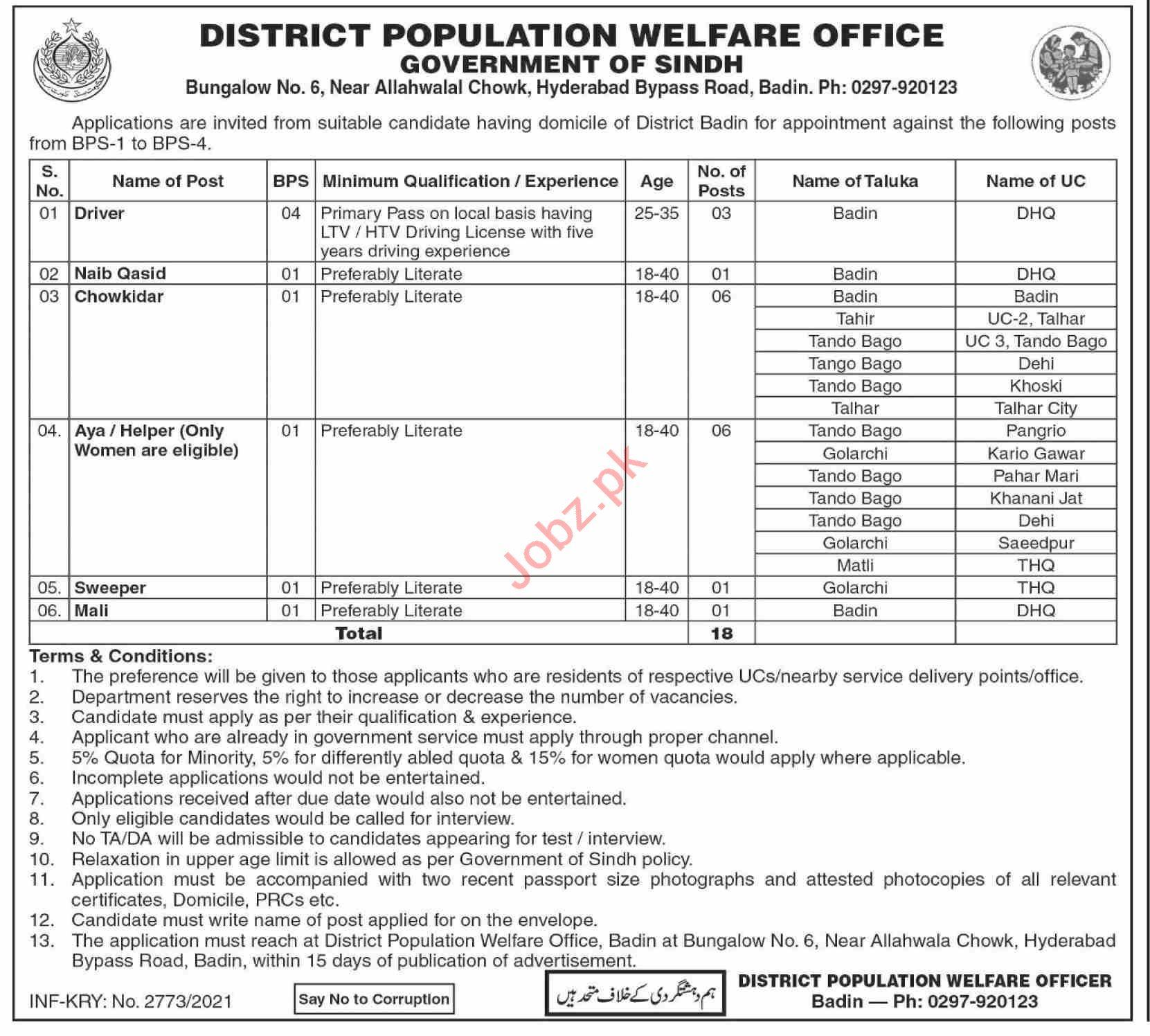 Population Welfare Department Badin Jobs 2021 for Drivers