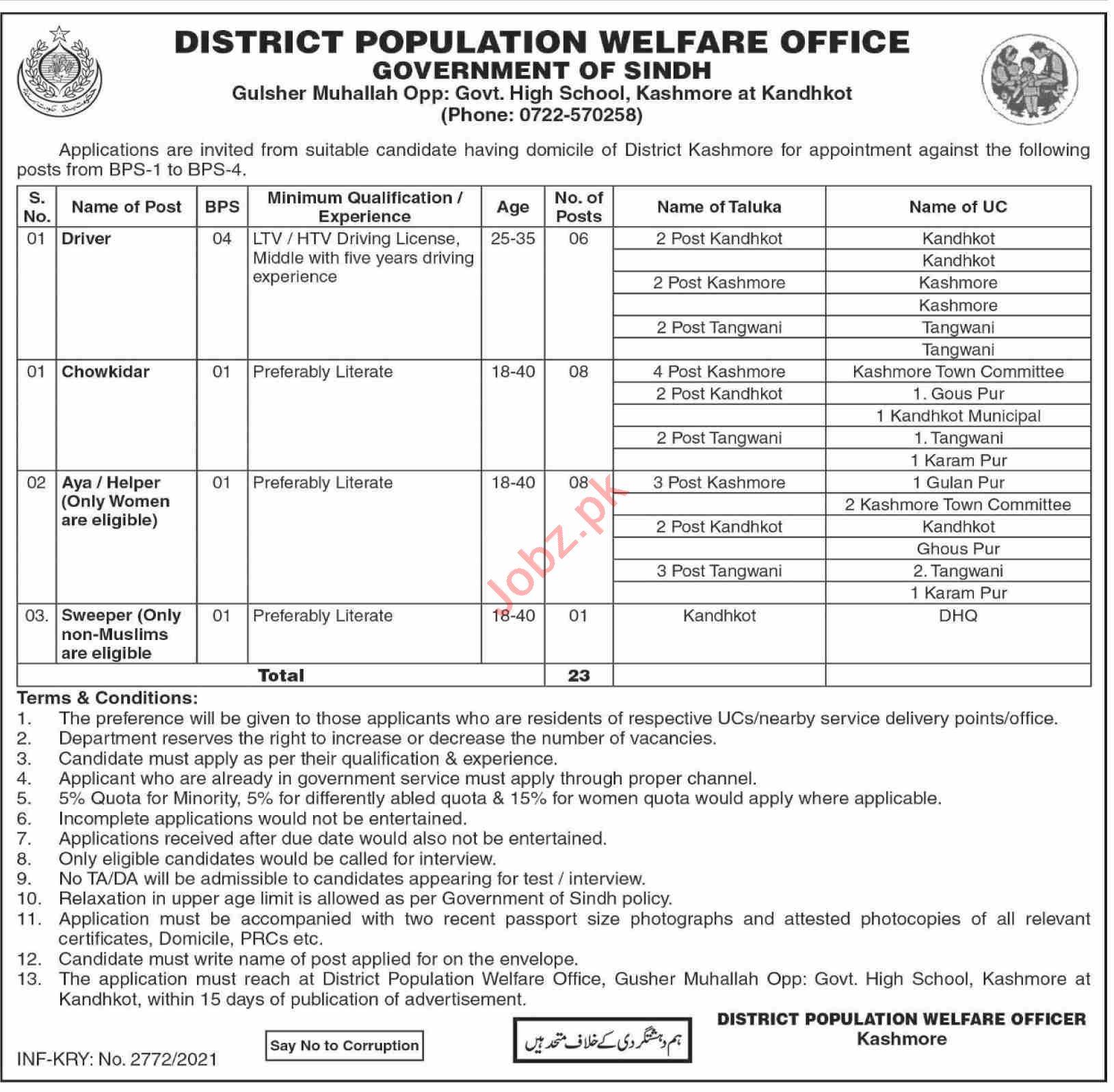 District Population Welfare Office Kashmore Jobs 2021