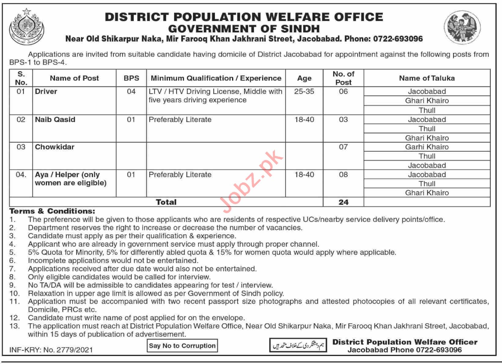 District Population Welfare Office Jacobabad Jobs 2021